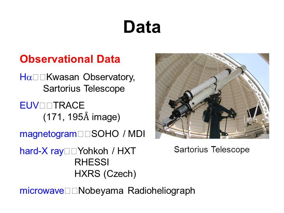 Data Observational Data H  ・・ Kwasan Observatory, Sartorius Telescope EUV ・・ TRACE (171, 195 Å image) magnetogram ・・ SOHO / MDI hard-X ray ・・ Yohkoh / HXT RHESSI HXRS (Czech) microwave ・・ Nobeyama Radioheliograph Sartorius Telescope