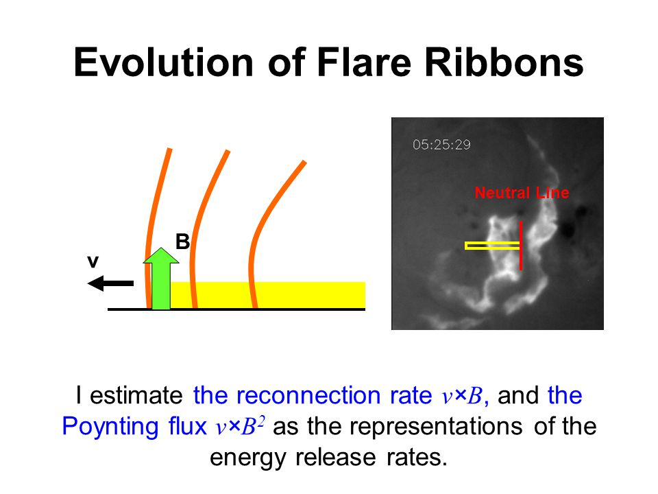Evolution of Flare Ribbons Neutral Line B v I estimate the reconnection rate v×B, and the Poynting flux v×B 2 as the representations of the energy release rates.