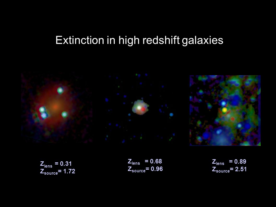 Extinction in high redshift galaxies Z lens = 0.31 Z source = 1.72 Z lens = 0.68 Z source = 0.96 Z lens = 0.89 Z source = 2.51