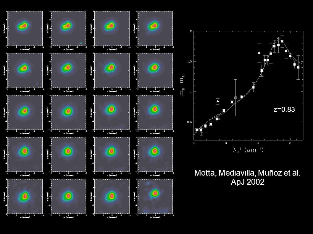 Motta, Mediavilla, Muñoz et al. ApJ 2002 z=0.83