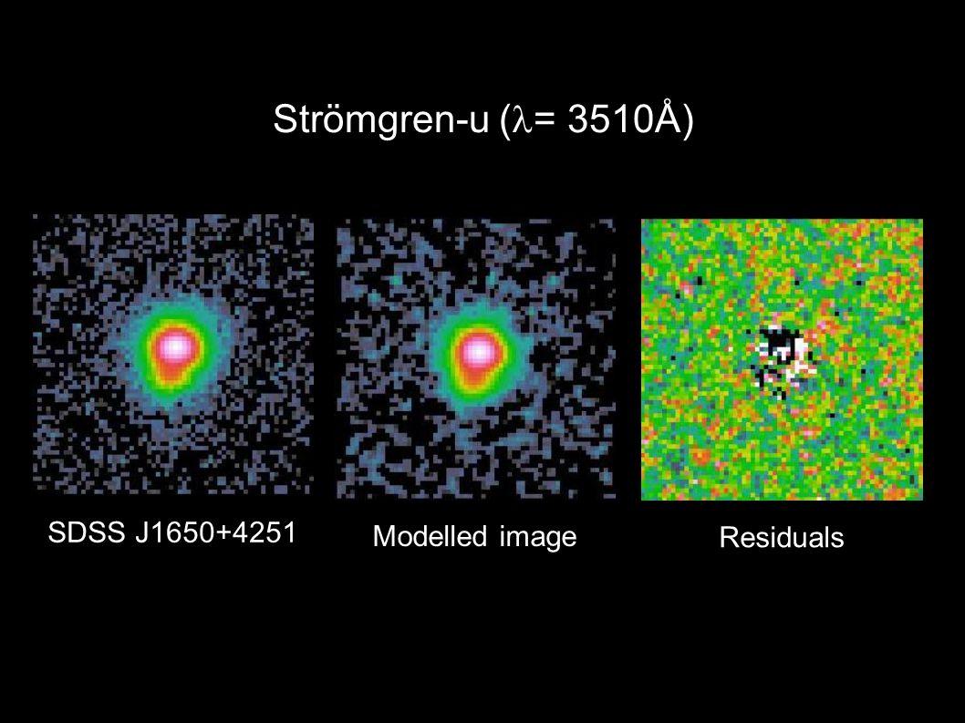 Strömgren-u ( = 3510Å) SDSS J1650+4251 Modelled image Residuals