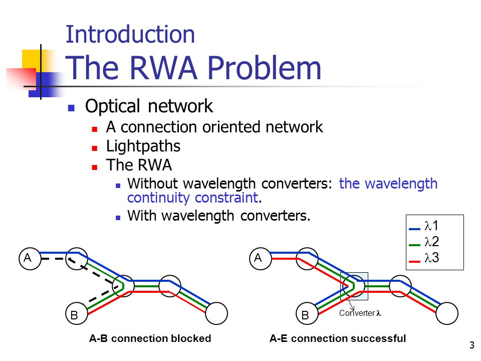 3 Introduction The RWA Problem Optical network A connection oriented network Lightpaths The RWA Without wavelength converters: the wavelength continui