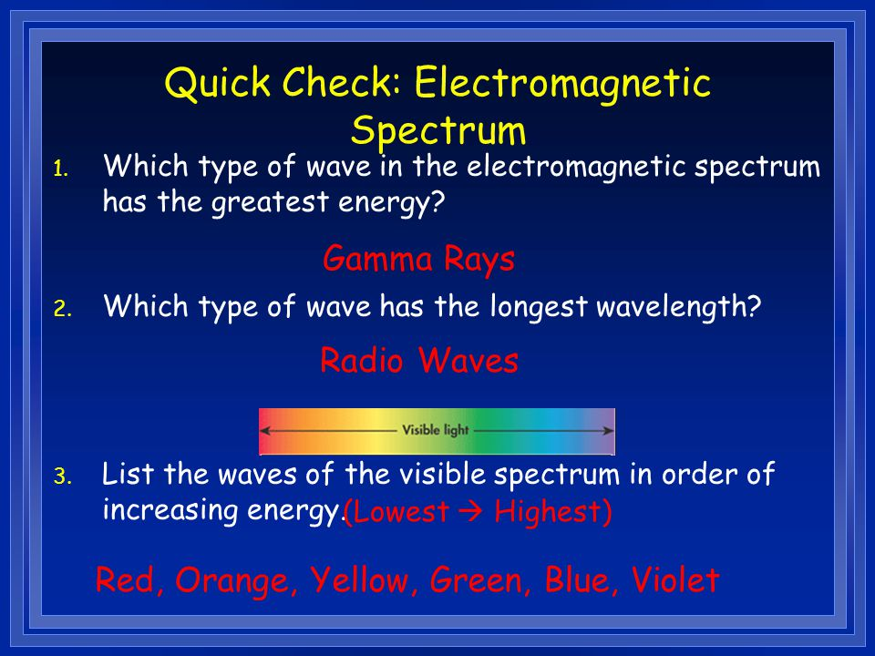 Quick Check: Electromagnetic Spectrum 1. Which type of wave in the electromagnetic spectrum has the greatest energy? 2. Which type of wave has the lon