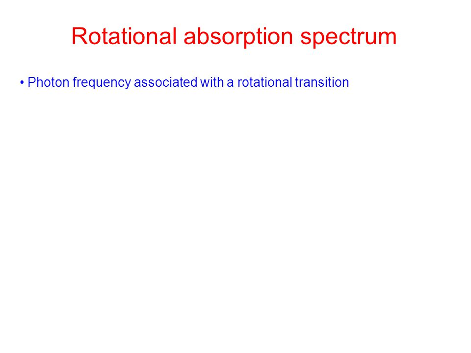 Rotational absorption spectrum Photon frequency associated with a rotational transition