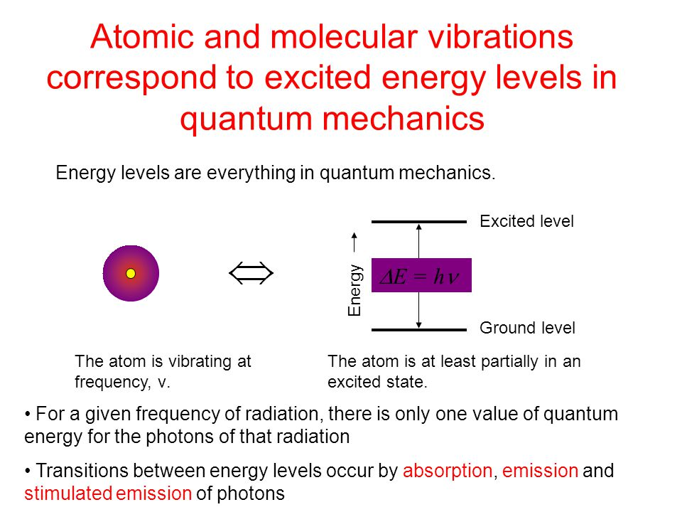 Atomic and molecular vibrations correspond to excited energy levels in quantum mechanics Energy Ground level Excited level  E = h The atom is at leas