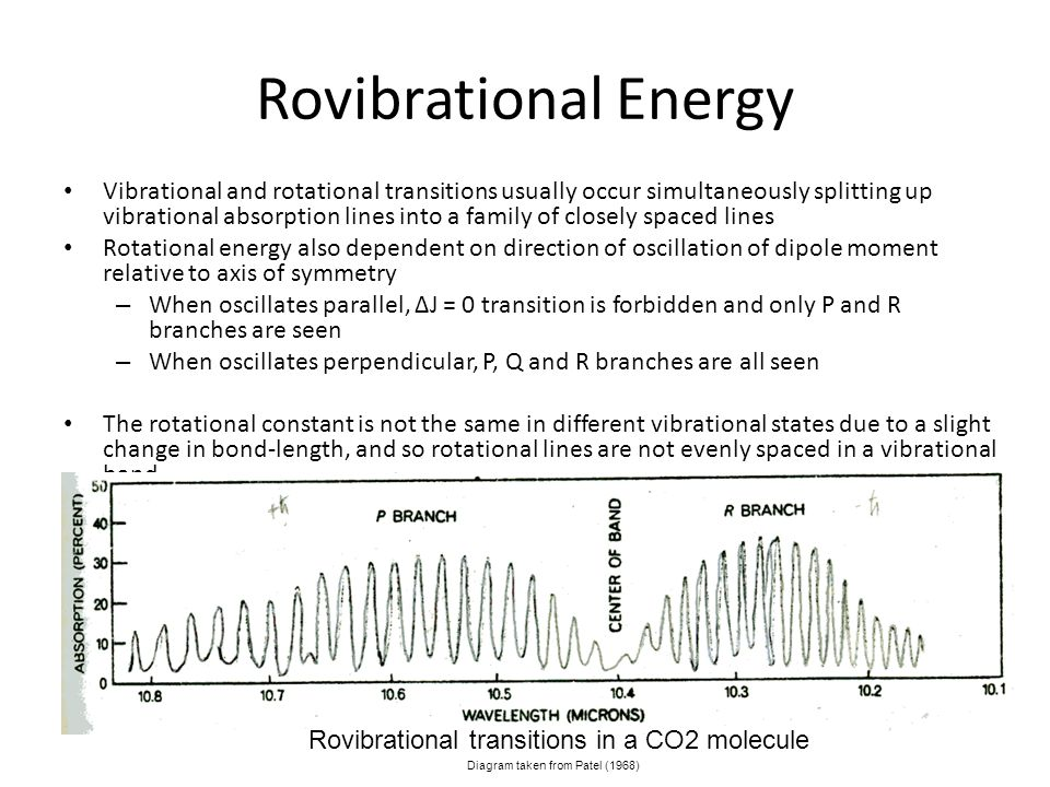 Rovibrational Energy Vibrational and rotational transitions usually occur simultaneously splitting up vibrational absorption lines into a family of cl