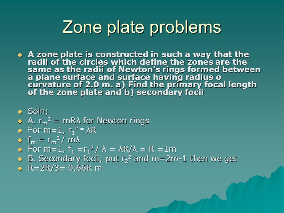 Zone plate contd….