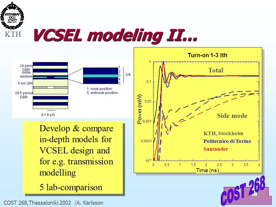 KTH COST 268,Thessaloniki 2002 /A. Karlsson VCSEL modeling II...