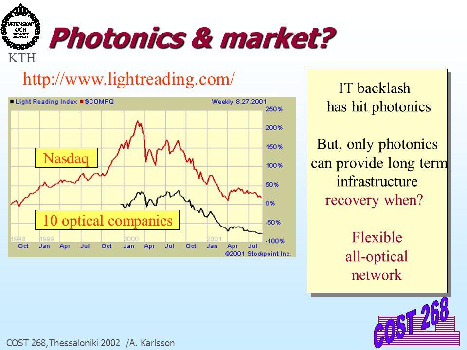 KTH COST 268,Thessaloniki 2002 /A. Karlsson Photonics & market? http://www.lightreading.com/ Nasdaq 10 optical companies IT backlash has hit photonics