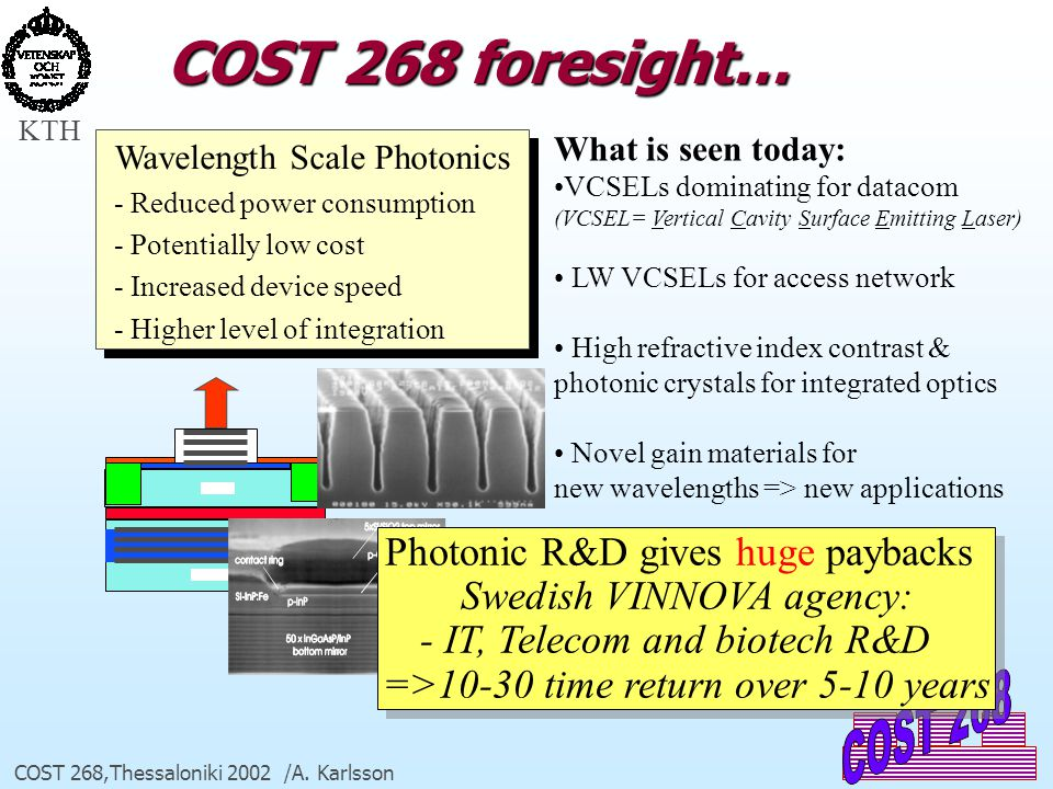 KTH COST 268,Thessaloniki 2002 /A. Karlsson COST 268 foresight… Wavelength Scale Photonics - Reduced power consumption - Potentially low cost - Increa