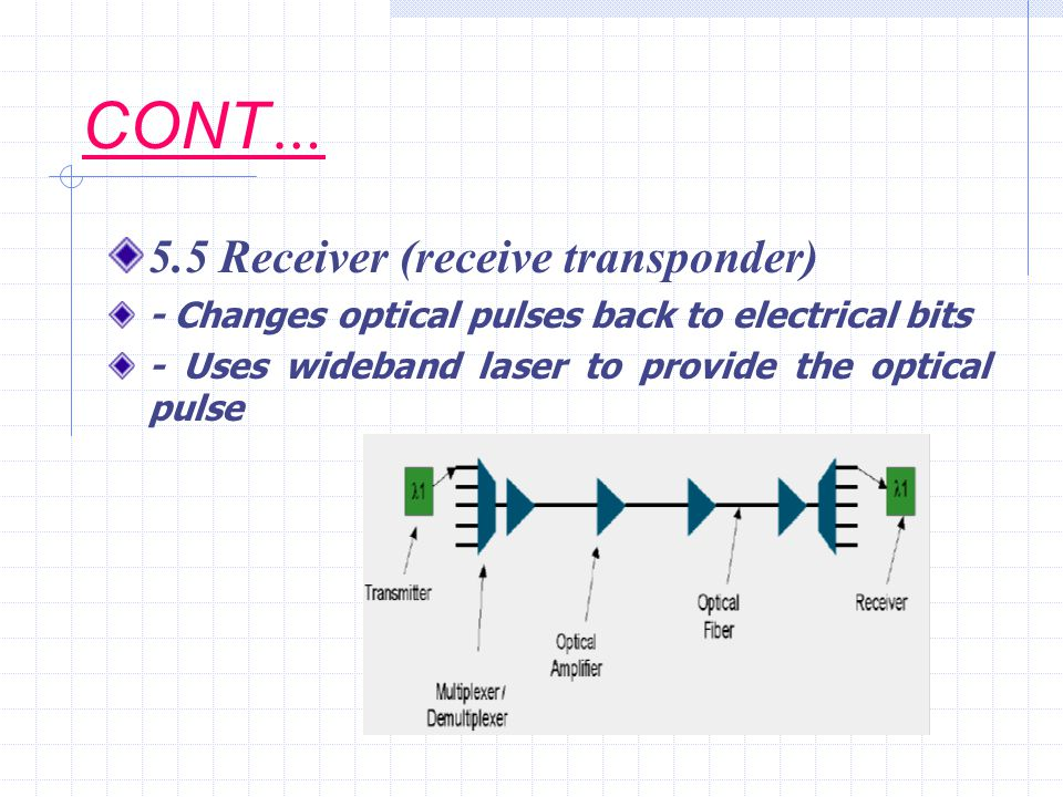 CONT … 5.5 Receiver (receive transponder) - Changes optical pulses back to electrical bits - Uses wideband laser to provide the optical pulse