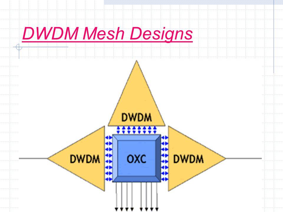 DWDM Mesh Designs