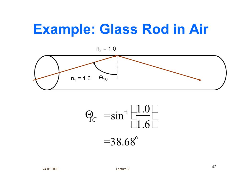 24.01.2006 Lecture 2 42 Example: Glass Rod in Air n 1 = 1.6 n 2 = 1.0  1C  68.38 6.1 0.1 sin 1 1          C