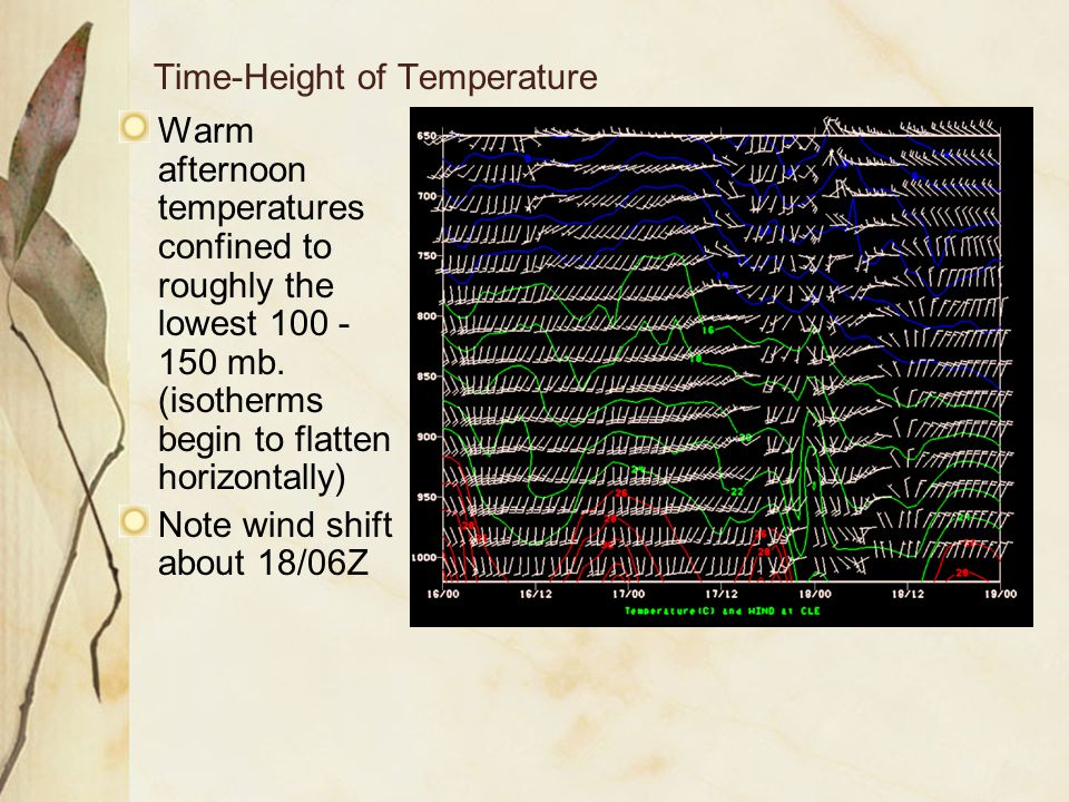 Time-Height of Temperature Warm afternoon temperatures confined to roughly the lowest 100 - 150 mb. (isotherms begin to flatten horizontally) Note win