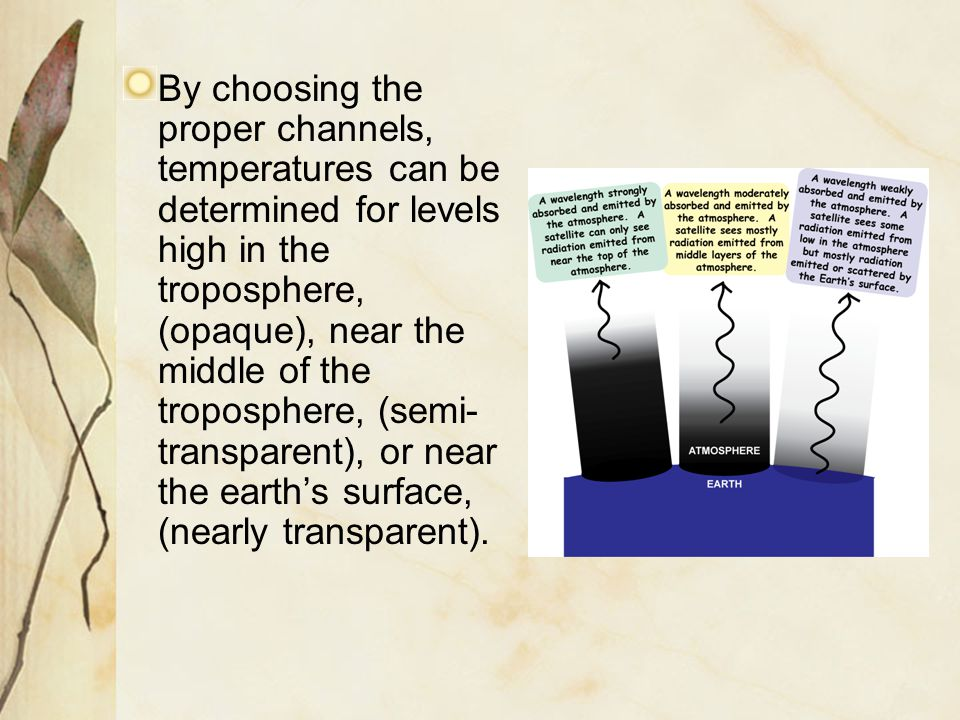By choosing the proper channels, temperatures can be determined for levels high in the troposphere, (opaque), near the middle of the troposphere, (sem