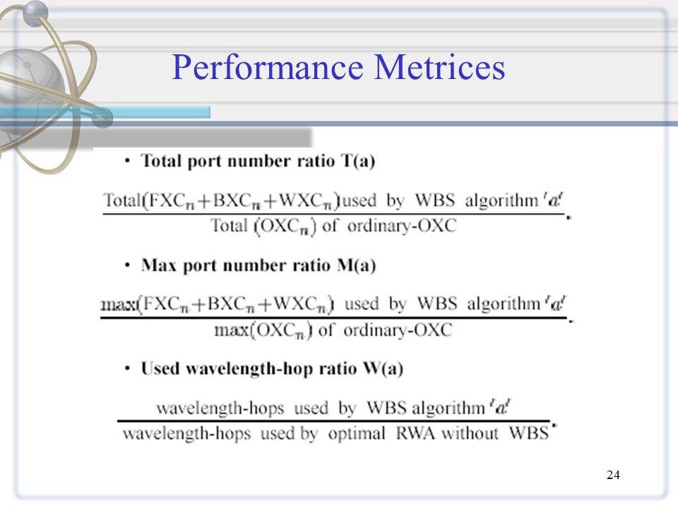 24 Performance Metrices
