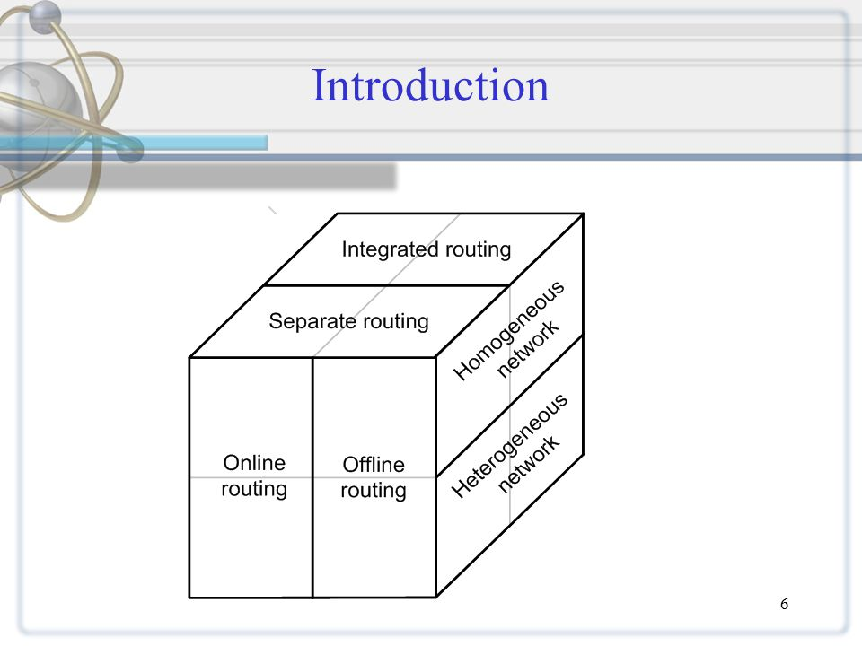 7 Outline Introduction Static Traffic Architecture Waveband Switching ILP Formulation Conclusion Dynamic Traffic