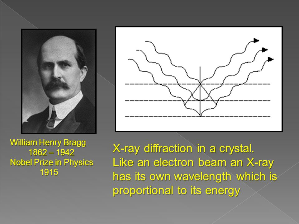 William Henry Bragg 1862 – 1942 1862 – 1942 Nobel Prize in Physics 1915 1915 X-ray diffraction in a crystal.