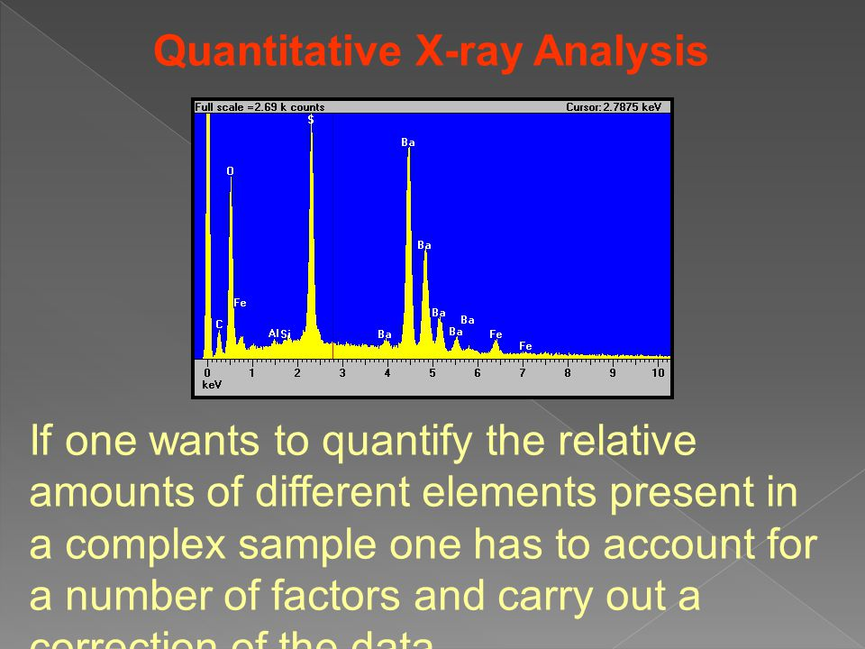 Quantitative X-ray Analysis If one wants to quantify the relative amounts of different elements present in a complex sample one has to account for a number of factors and carry out a correction of the data
