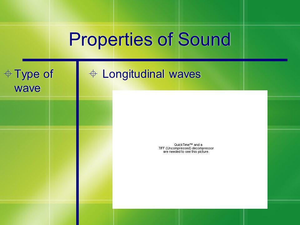 Properties of Sound  Type of wave  Longitudinal waves
