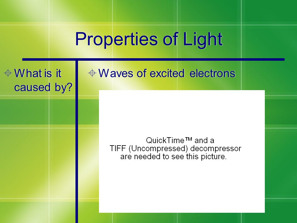 Properties of Light  What is it caused by?  Waves of excited electrons