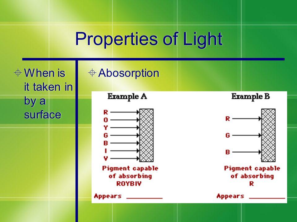 Properties of Light  When is it taken in by a surface  Abosorption
