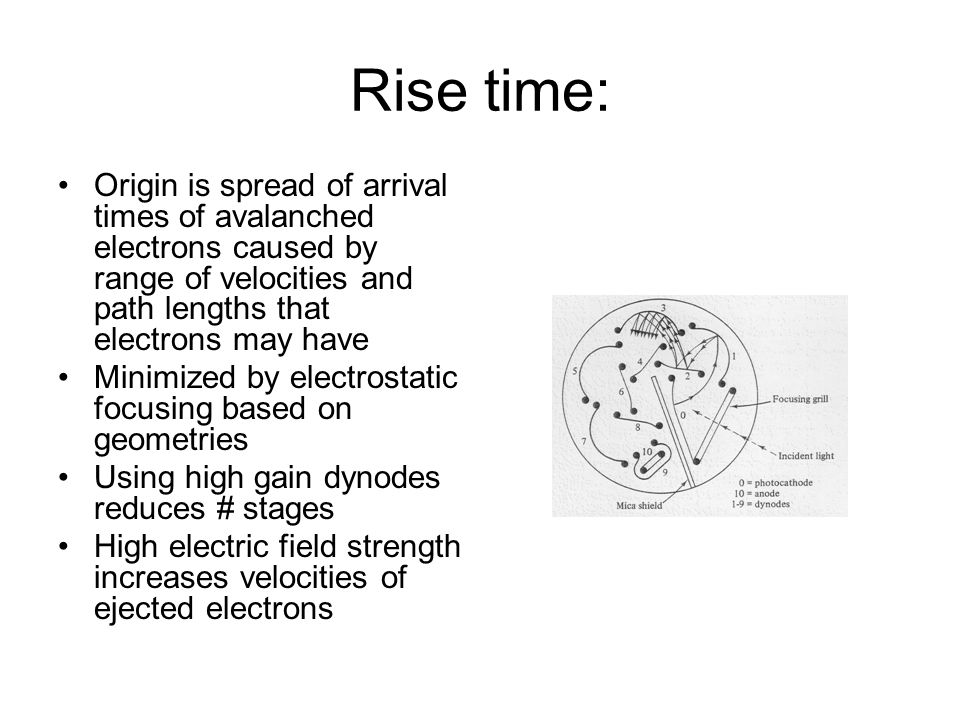 Rise time: Origin is spread of arrival times of avalanched electrons caused by range of velocities and path lengths that electrons may have Minimized