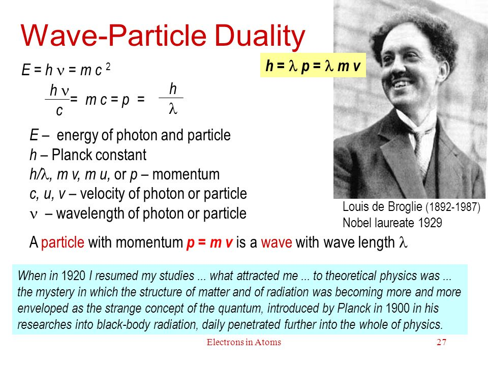 Electrons in Atoms27 Wave-Particle Duality When in 1920 I resumed my studies...