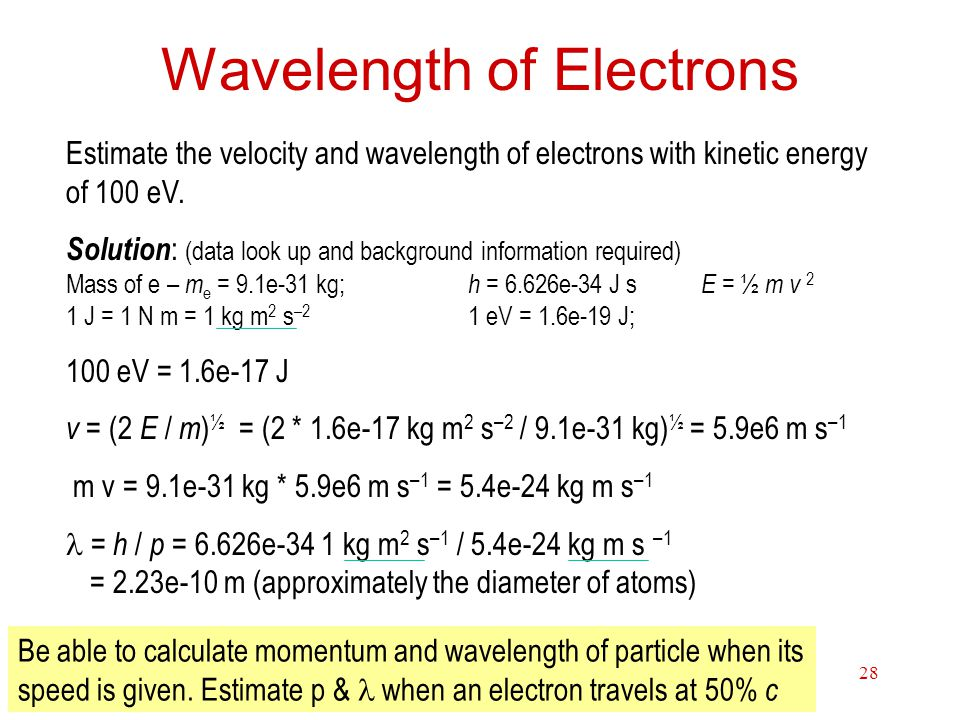Electrons in Atoms28 Wavelength of Electrons Estimate the velocity and wavelength of electrons with kinetic energy of 100 eV.