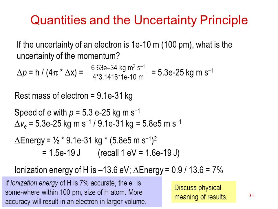 Electrons in Atoms31 Quantities and the Uncertainty Principle If the uncertainty of an electron is 1e-10 m (100 pm), what is the uncertainty of the momentum.
