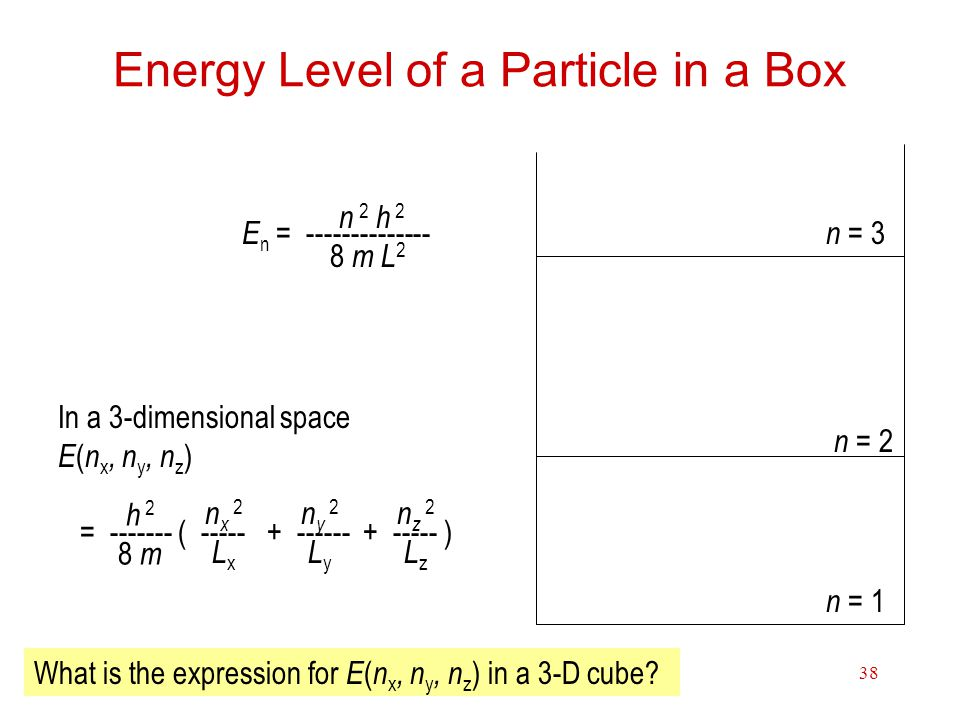 Electrons in Atoms38 Energy Level of a Particle in a Box E n = -------------- n 2 h 2 8 m L 2 n = 1 n = 2 n = 3 In a 3-dimensional space E ( n x, n y, n z ) = ------- ( ----- + ------ + ----- ) h 2 8 m n x 2 L x n y 2 L y n z 2 L z What is the expression for E ( n x, n y, n z ) in a 3-D cube?