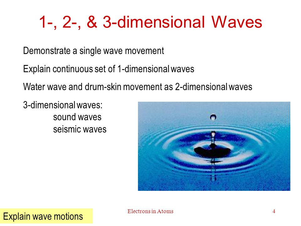 Electrons in Atoms4 1-, 2-, & 3-dimensional Waves Demonstrate a single wave movement Explain continuous set of 1-dimensional waves Water wave and drum-skin movement as 2-dimensional waves 3-dimensional waves: sound waves seismic waves Explain wave motions