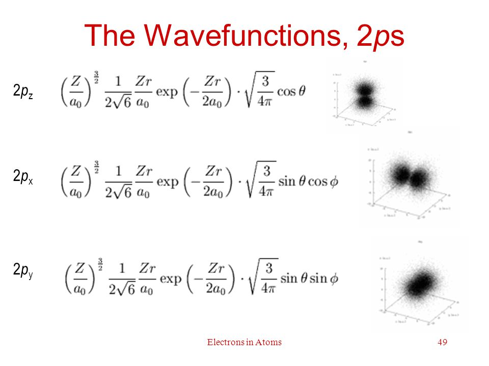 Electrons in Atoms49 The Wavefunctions, 2ps 2pz2pz 2px2px 2py2py