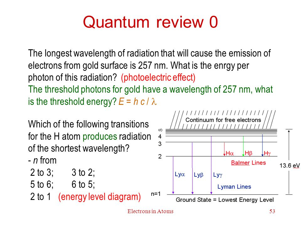 Electrons in Atoms53 Quantum review 0 The longest wavelength of radiation that will cause the emission of electrons from gold surface is 257 nm.