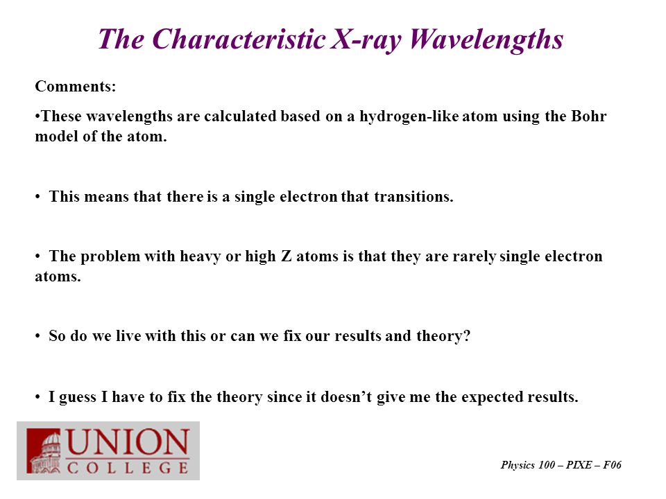 The Characteristic X-ray Wavelengths Comments: These wavelengths are calculated based on a hydrogen-like atom using the Bohr model of the atom.