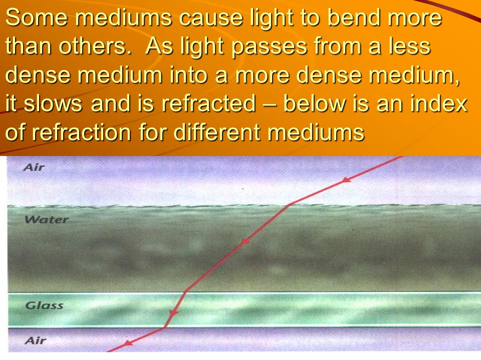 Some mediums cause light to bend more than others. As light passes from a less dense medium into a more dense medium, it slows and is refracted – belo