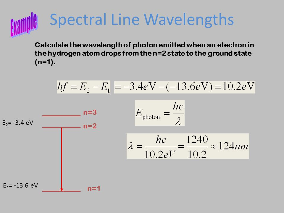 Calculate the wavelength of photon emitted when an electron in the hydrogen atom drops from the n=2 state to the ground state (n=1). n=2 n=3 n=1 Spect