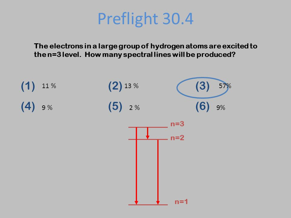 Preflight 30.4 The electrons in a large group of hydrogen atoms are excited to the n=3 level.