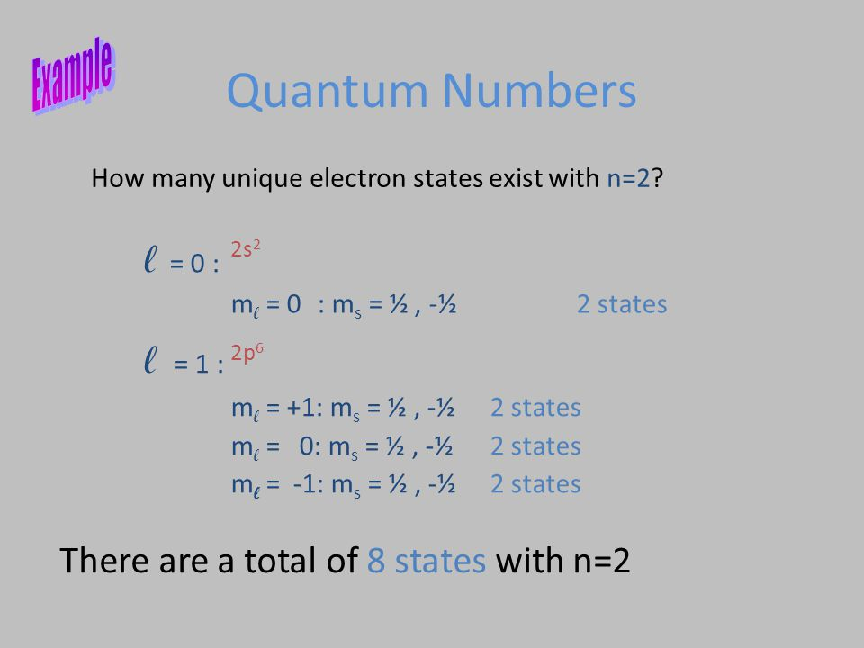 Quantum Numbers How many unique electron states exist with n=2.