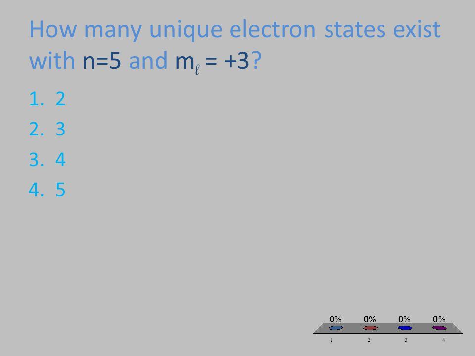 How many unique electron states exist with n=5 and m l = +3? 1.2 2.3 3.4 4.5
