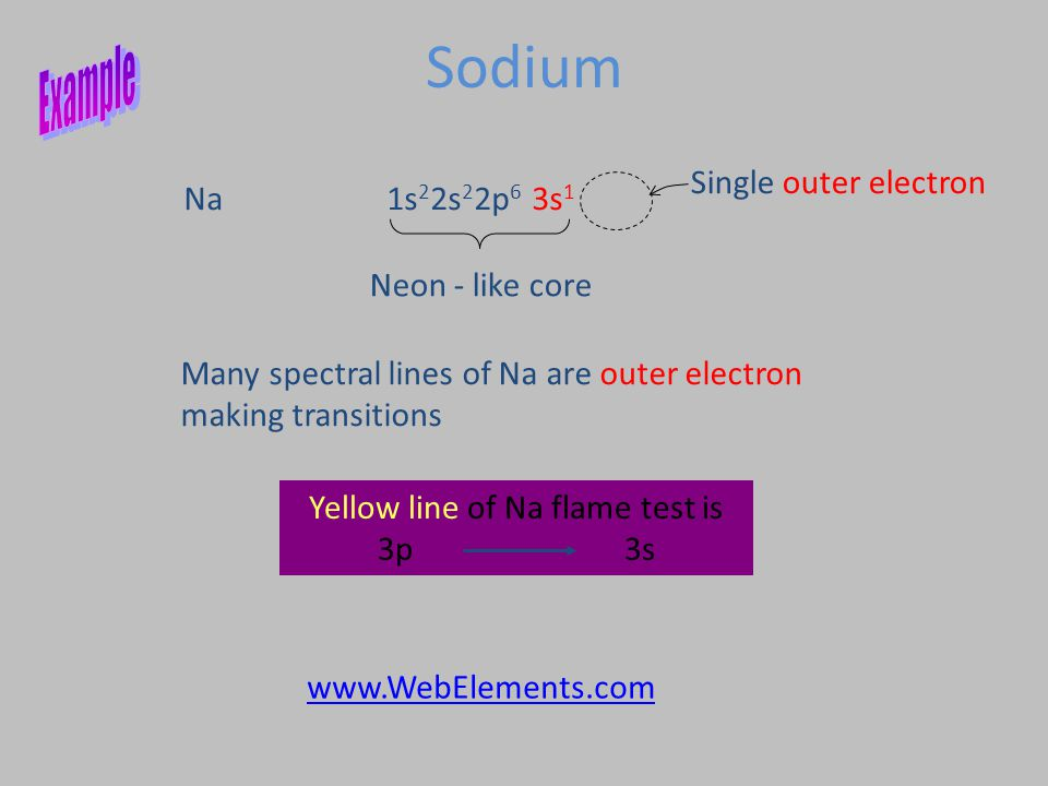 Yellow line of Na flame test is 3p 3s Na 1s 2 2s 2 2p 6 3s 1 Neon - like core Many spectral lines of Na are outer electron making transitions Single outer electron Sodium www.WebElements.com