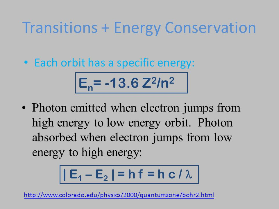 Transitions + Energy Conservation Each orbit has a specific energy: E n = -13.6 Z 2 /n 2 | E 1 – E 2 | = h f = h c / Photon emitted when electron jumps from high energy to low energy orbit.