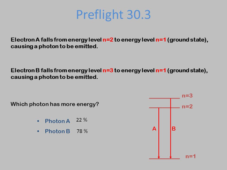 Preflight 30.3 Electron A falls from energy level n=2 to energy level n=1 (ground state), causing a photon to be emitted.