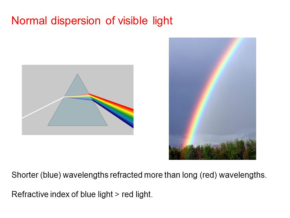 Normal dispersion of visible light Shorter (blue) wavelengths refracted more than long (red) wavelengths.