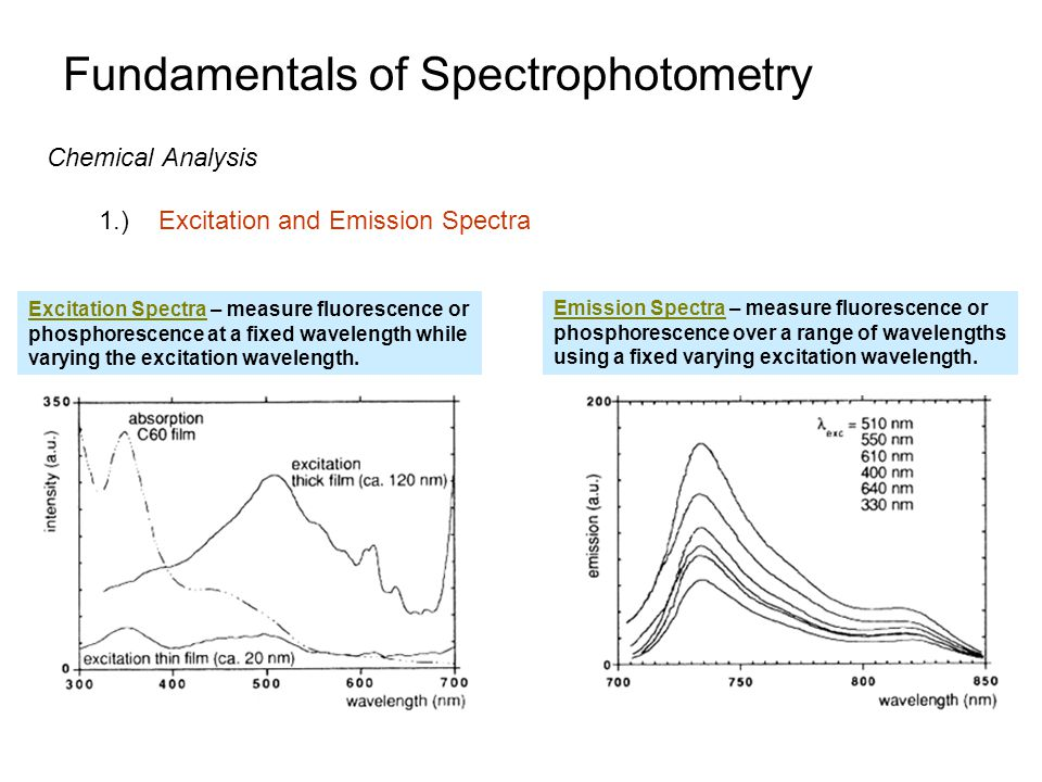 Fundamentals of Spectrophotometry Chemical Analysis 2.) Fluorescence and Phosphorescence Intensity  At low concentration, emission intensity is proportional to analyte concentration - Related to Beer's law  At high concentrations, deviation from linearity occurs - Emission decreases because absorption increases more rapidly - Emission is quenched  absorption of excitation or emission energy by analyte molecules in solution where:k = constant P o = light intensity c = concentration of analyte (mol/L)