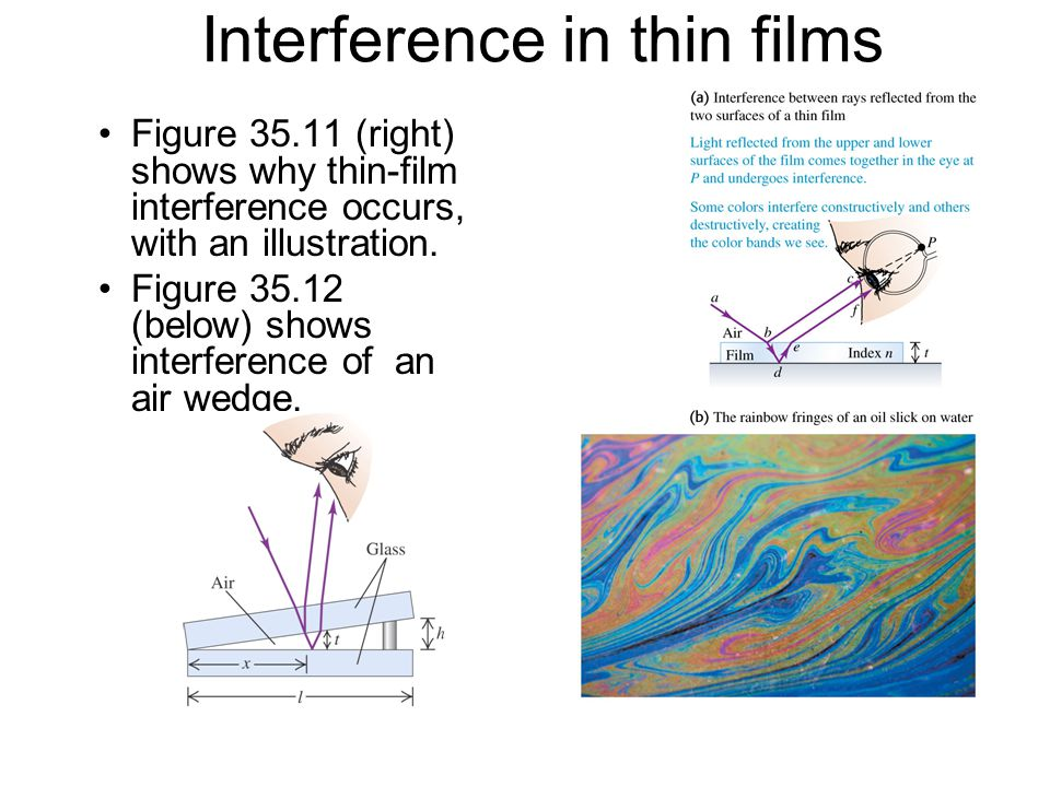 Interference in thin films Figure 35.11 (right) shows why thin-film interference occurs, with an illustration.