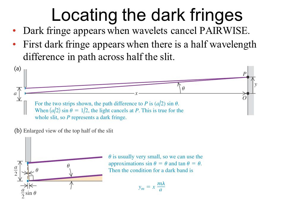 Locating the dark fringes Dark fringe appears when wavelets cancel PAIRWISE.