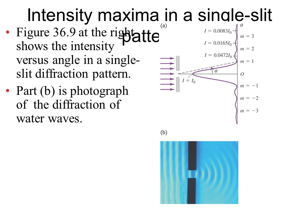 Intensity maxima in a single-slit pattern Figure 36.9 at the right shows the intensity versus angle in a single- slit diffraction pattern.