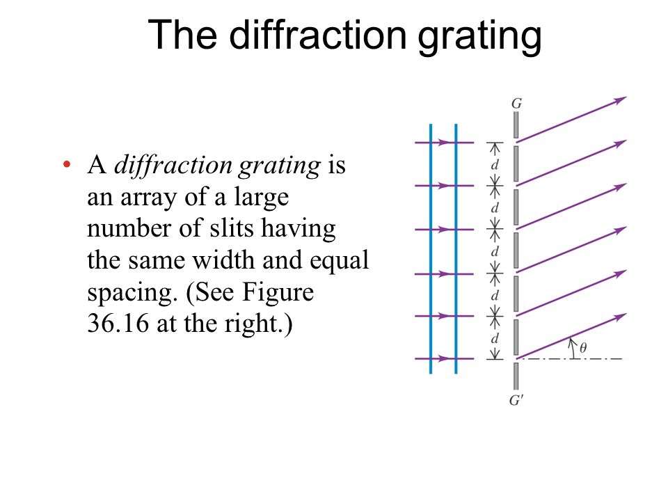 The diffraction grating A diffraction grating is an array of a large number of slits having the same width and equal spacing.