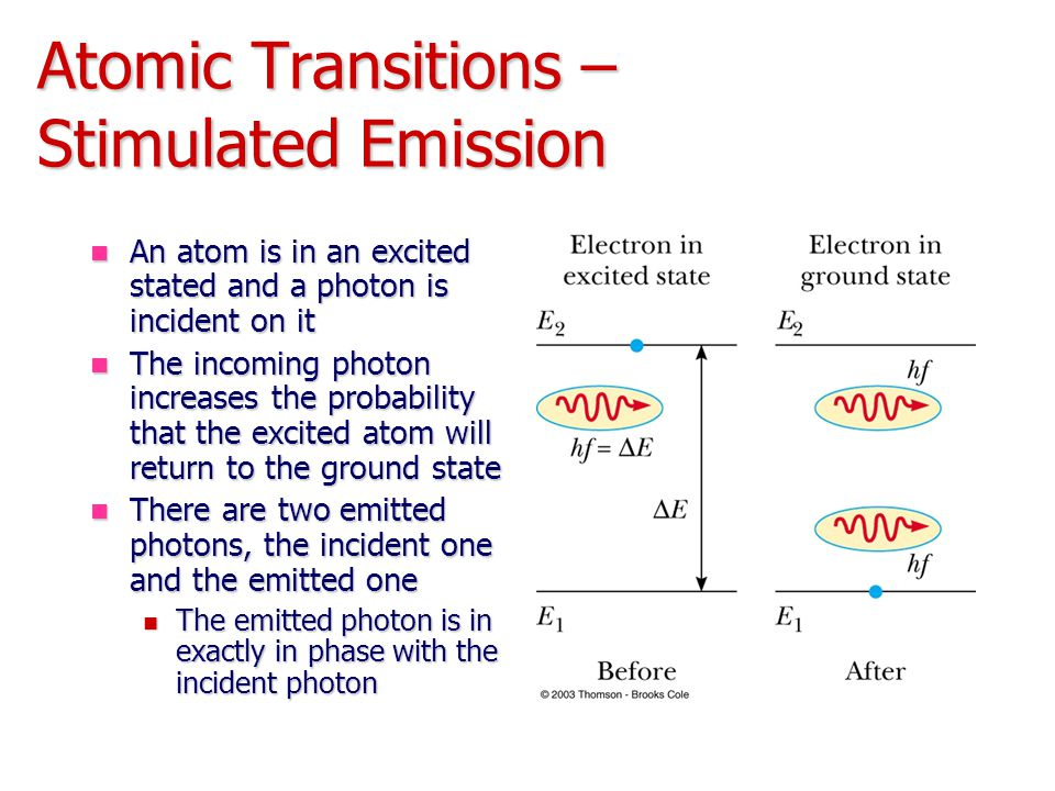 Atomic Transitions – Stimulated Emission An atom is in an excited stated and a photon is incident on it An atom is in an excited stated and a photon is incident on it The incoming photon increases the probability that the excited atom will return to the ground state The incoming photon increases the probability that the excited atom will return to the ground state There are two emitted photons, the incident one and the emitted one There are two emitted photons, the incident one and the emitted one The emitted photon is in exactly in phase with the incident photon The emitted photon is in exactly in phase with the incident photon